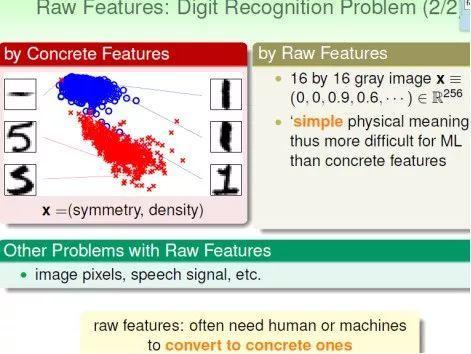 《机器学习》练习题与解答