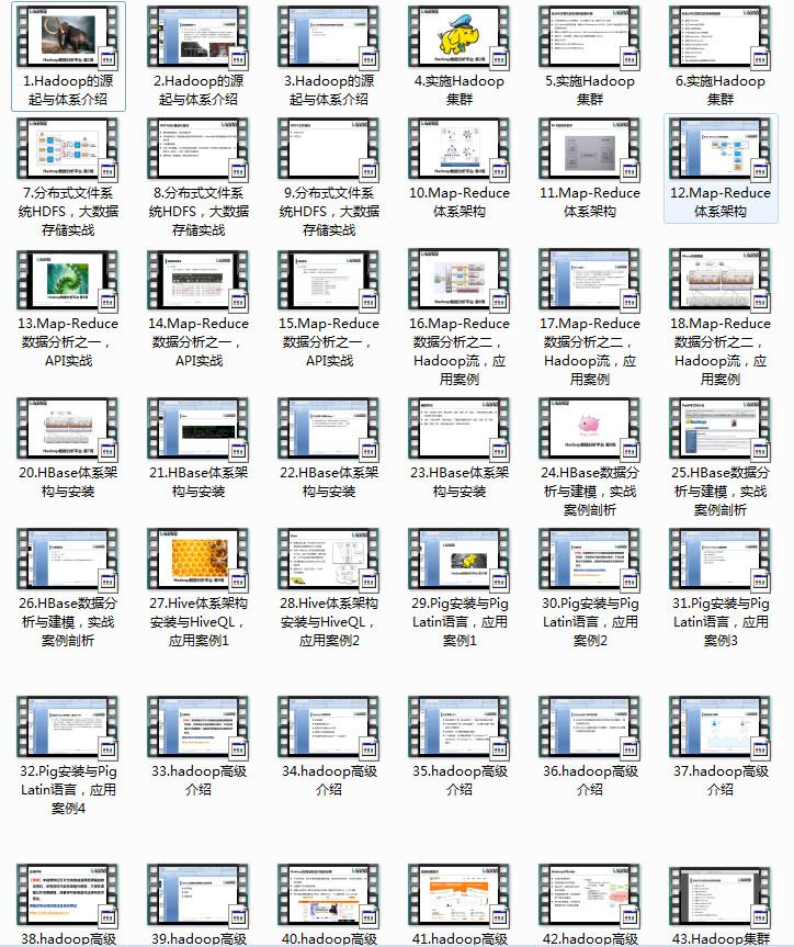 Hadoop数据分析视频课程免费下载(第四版-45讲-完整版)